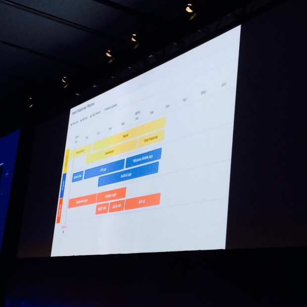 Confluence Roadmap planner