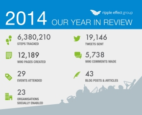 2014 Infographic - Feature Image