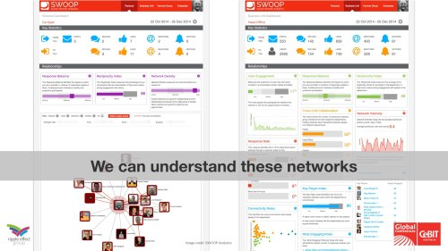 CeBIT May 2015 - Understand networks