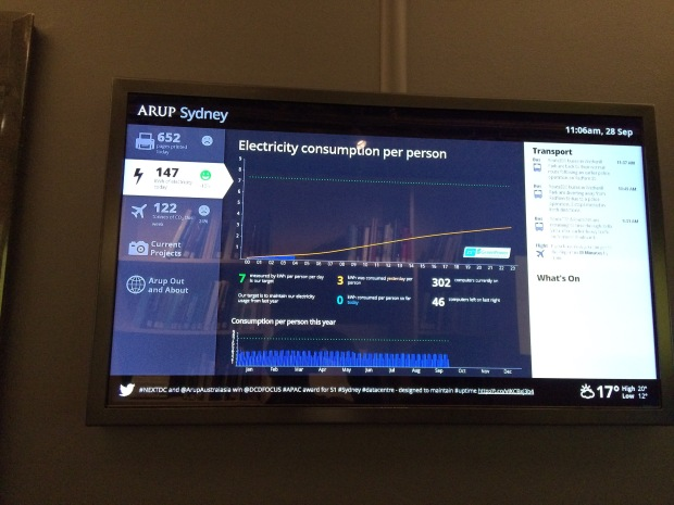 Arup - Digital Display