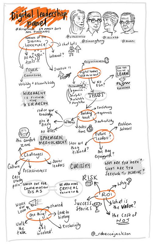 Digital Leadership sketchnote Melb